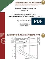 Curvas Temperatura-transformación y Tiempo
