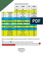 Calendario de Competencias Segundo Semestre