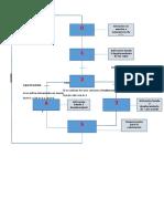 actividad 4 aplicación de los plc en la automatizacion de procesos industriales