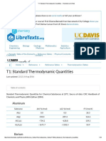 Standard Thermodynamic Quantities