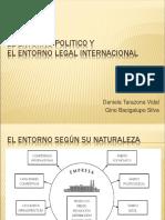Entorno Politico Legal