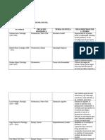 Matriz de Analisis Fase 1 Corrientes de la Psicologia Social