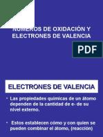 Números de Oxidación y Electrones de Valencia.ppt