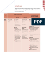 Planificaciones-modélicas-5to