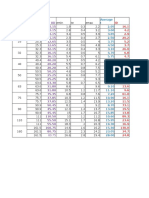 Dimension of PPR Pipe