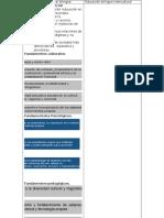 DIFERENCIAS CONCEPTUALES DE EIB Y EBI