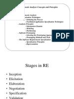 Req Analysis