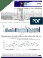 Monterey Real Estate Sales Market Action Report for September 2016