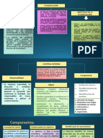 Auditoria Fase Dos (revisión del control interno)