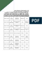 La lista de inmuebles adjudicados en el Distrito Federal  Junio de 2010