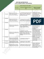 020 Kisi Guru Kelas TK_recovered.pdf