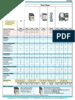 Entrelec-Voltage-Phase-Monitors.pdf