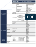 20150727-Tableau Antibio V6 PDF