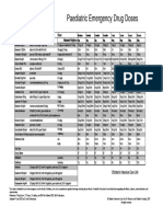 Paediatric Emergency Drug Doses.pdf