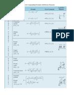 CEE_Formula.pdf