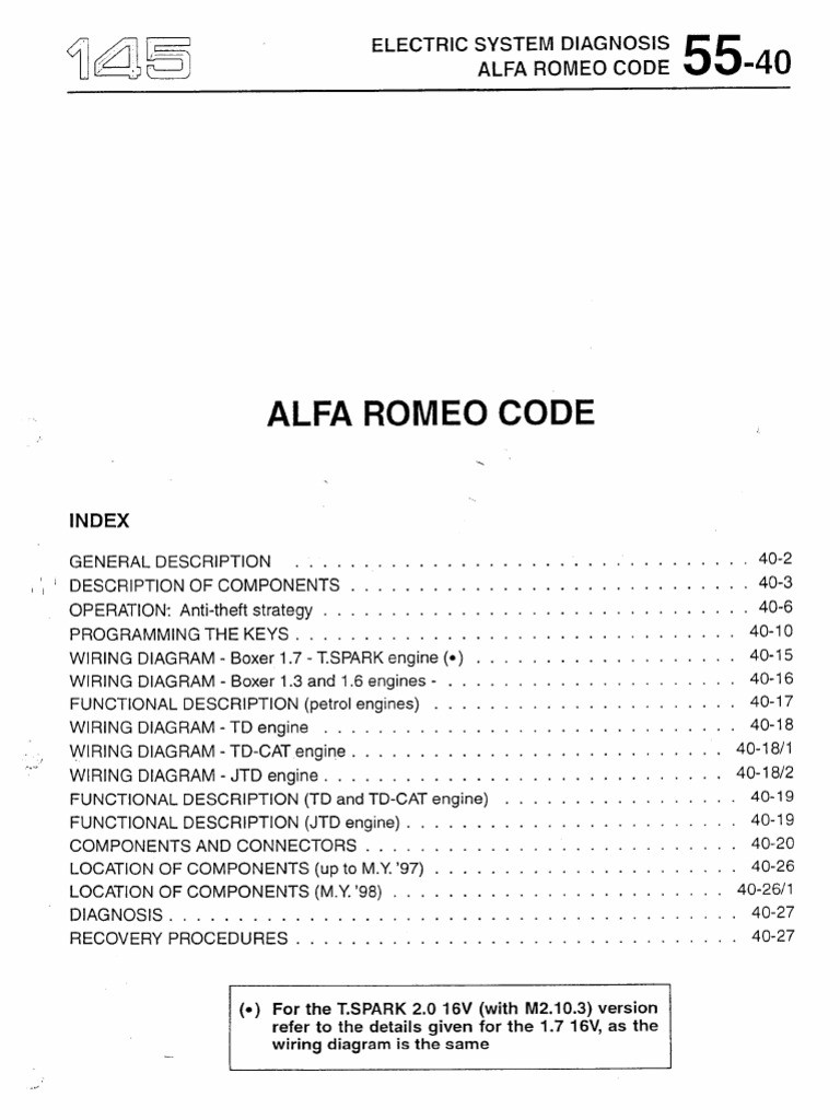 Alfa Romeo 155 Wiring Diagram Everything About Class A Rv Diagrams 145 Code Rh Scribd Com Ktm