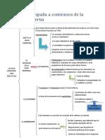 TEMA 8. España a comienzos de la Edad moderna.pdf