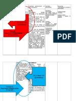 Ejemplo de Planificación Diversificada