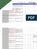 Matriz Reglamento de Seguridad y Salud Ocupacional en Minería - D S 024-2016-EM UM Atacocha