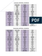 Vocabulary NATURAL SCIENCES.docx