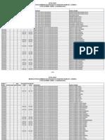 2010 KPSS Lisans Yerleştirme Sonuçları
