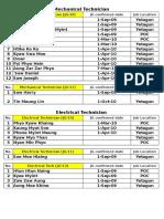 Tech List.hr Upd 29Aug2012