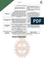 52155220-CLASIFICACION-DE-TRANSFORMADORES.docx
