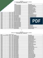 2010 KPSS Önlisans Yerleştirme Sonuçları