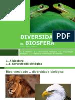 Bio MI Biosfera