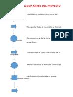 Diagrama Dop Antes Del Proyecto