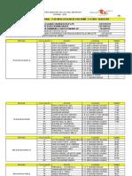 Classificação Geral - 3º Desafio de Atletismo - 2ª Etapa