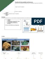 Clasificación de Los Metales No Ferrosos