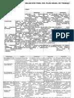 Informe Del Plan Anual de Trabajo