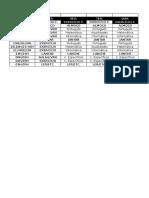 Tabela de Horario - PMCE