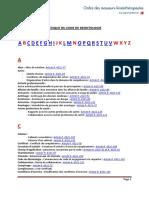 Code de Déontologie LEXIQUE Avec Index Alpha