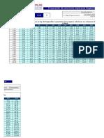 Tabla Dosificación Magnachlor -CLORO