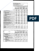 Financial Results for March 31, 2013 (Audited) [Result]