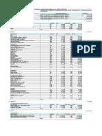 3.-Analitico y Requerimientos Costo Directo Cuper Alto II Ok