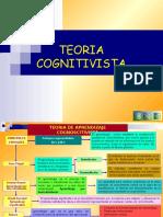 Teoria Cognitivista