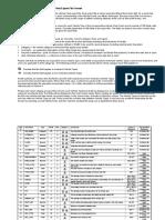 HDM4 Vehicle Fleet Export Format