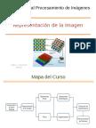 Representación_imageb