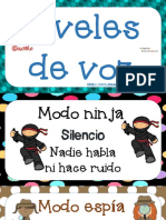 Niveles de Voz Formato Tarjeta