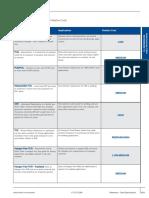 LA_Cable_Materials_Applications_RelativeCosts.pdf