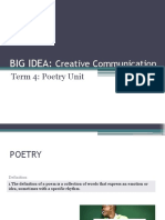 poetry unit of work overview for students