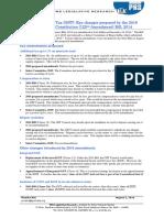 GST- 2016 Amendments
