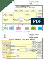 Workflow Engineering