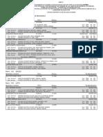 RD- Anexo I - Adjudicaciones.pdf