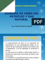 Digrama de Fases Del Petróleo y Gas Natural