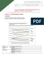 Etape 1 - La transformation des emplois.doc