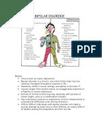 Bipolar Disorder Outline 2016